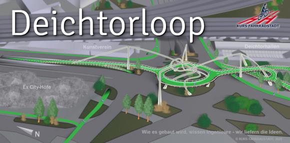 Fahrradbrücke Deichtorloop Hamburg cyclebridge KURS FAHRRADSTADT
